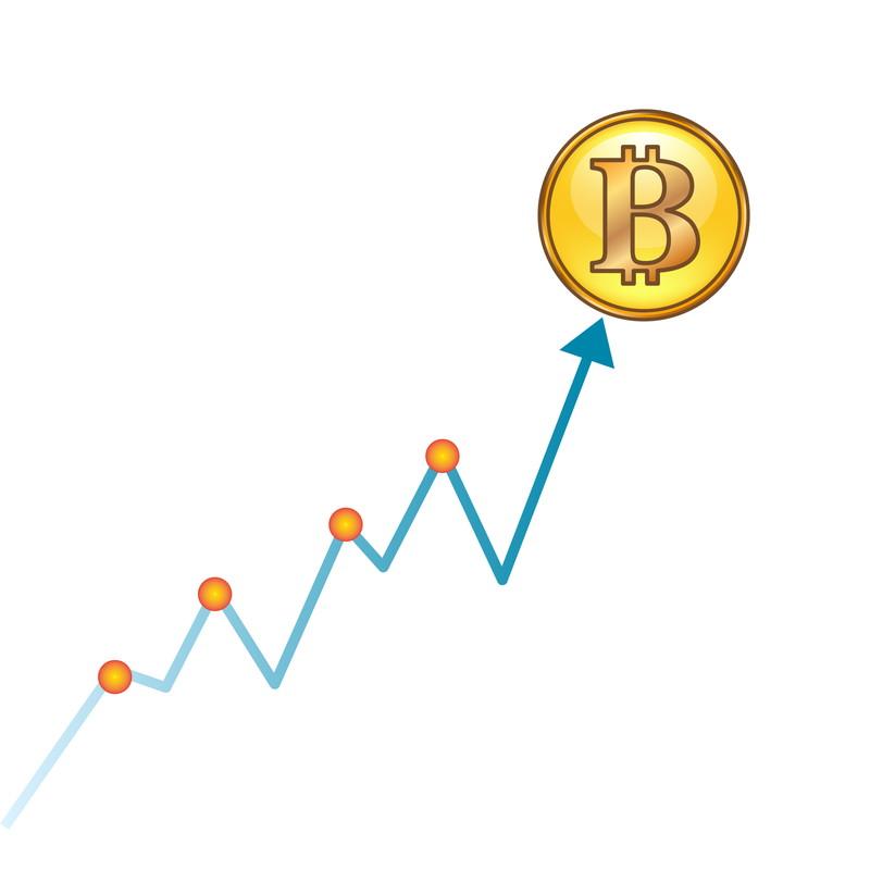 価格の変化